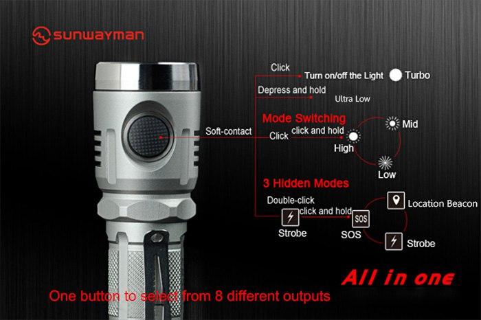 GearBest: Обзор фонаря Sunwayman C23C — EDC формат