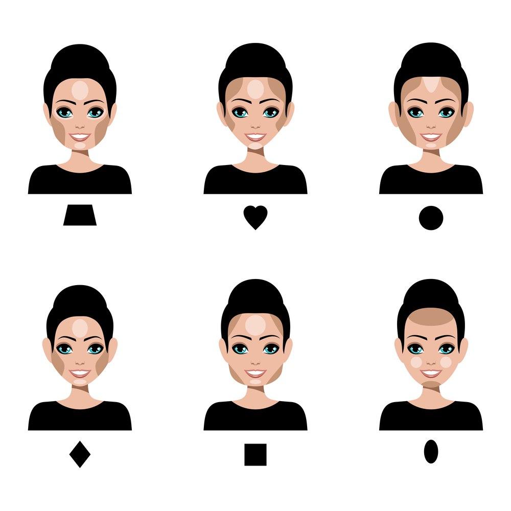 скулы макияж схема