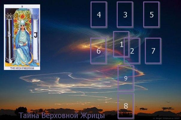 "Расклад ""Тайна Верховной Жрицы"" Автор Хайо Банцкаф. QbuHuzixEKM"