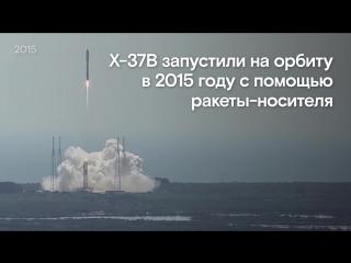 Американский орбитальный (!) самолет