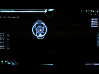9mm Parabellum Bullet - Inferno [Agonizing Insane]