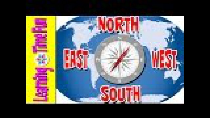 North South East West | Cardinal Directions | Geography for Kids | Geography Games