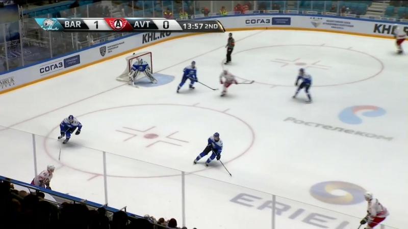 КХЛ.Сезон 2016/17.Барыс - Автомобилист 4:0. Обзор матча