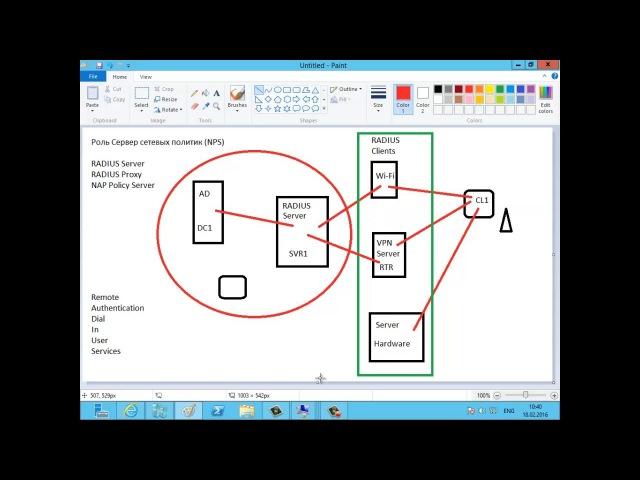 Курс Microsoft 20411D Модуль 5 Сервер сетевых политик