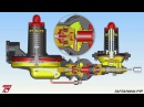 Устройство и принцип работы регулятора давления TARTARINI B249 02 2016