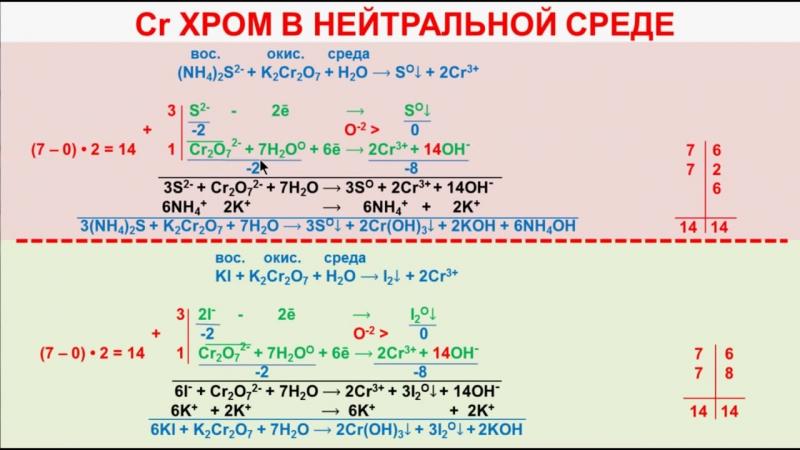 № 104. Неорганическая химия. Тема 11. ОВР. Часть 17. Задачи на тему «ОВР». Хром в нейтральной среде