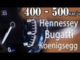 Самый быстрый серийный автомобиль в мире! Рекорд скорости!