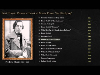 Best Chopin Famous Classical Music Piano