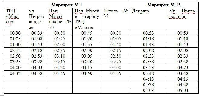В Сыктывкаре будет ограничено движение по некоторым улицам, фото-1