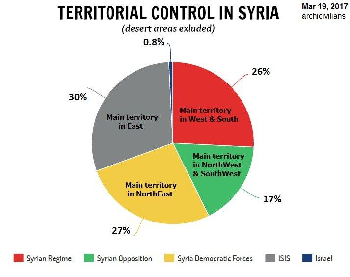 [BIZTPOL] Szíria és Irak - 5. - Page 2 -5yFfgqCzjI