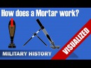 Weapons 101 How does a Mortar work