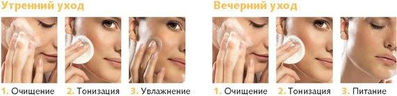 Чем очищать лицо в домашних условиях каждый
