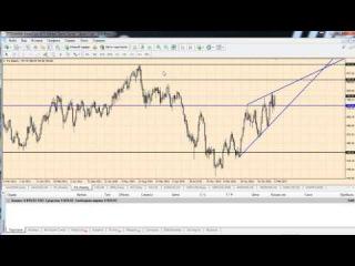 Аналитика: золото, серебно, нефть и другие товары на 13.02.2017