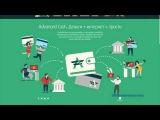 Advanced Cash - обзор отзывы, банковская карта, верификация advcash.com