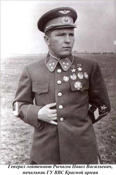 Павел Рычагов