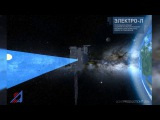 Интерактив: «Спутник Электро-Л»