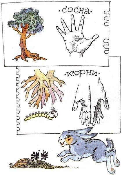 Гимнастика для пальцев рук для детей, упражнения, развивающие моторику