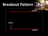 Tape Reading Lesson; Looking for Patterns on the Time _ Sale