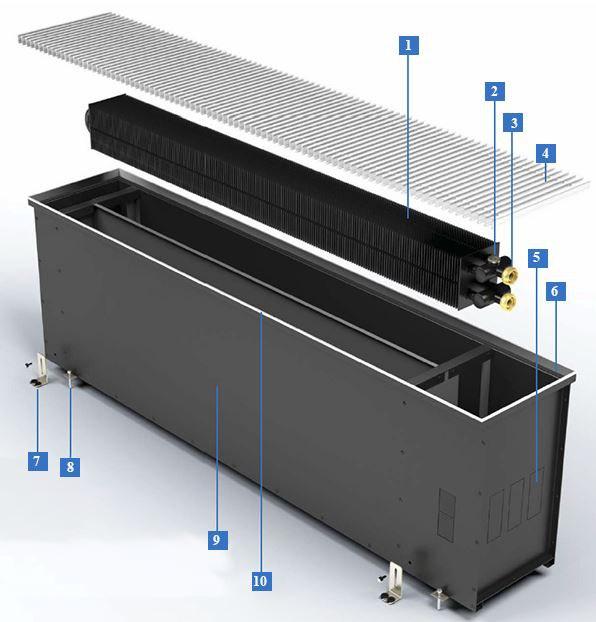 Varmann внутрипольный конвектор Ntherm maxi