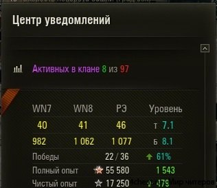 Статистика онлайна в клане для World of Tanks 0.9.18