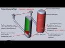 Газогенератор - серия 3, добавлен циклон и радиатор но машина не завелась