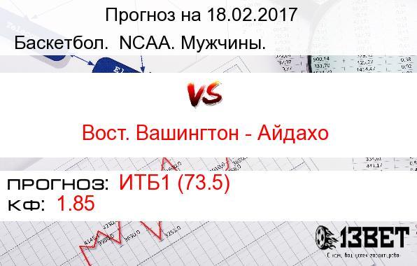 прогнозы на ncaa баскетбол