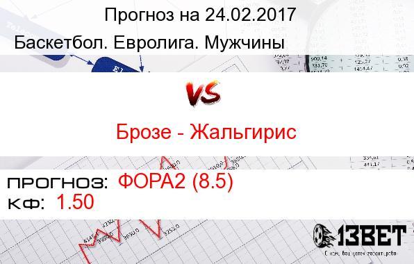 бесплатные прогноз на баскетбол евролига