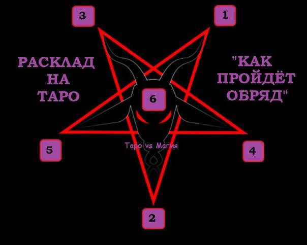 тесты на магические способности психиатр Быков