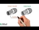 Гофра глушителя Fortluft - как подобрать и установить