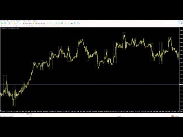 Торговая стратегия Форекс «London double break»