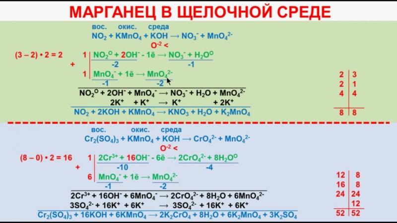 № 106. Неорганическая химия. Тема 11. ОВР. Часть 19. Задачи на тему «ОВР». Марганец в щелочной среде