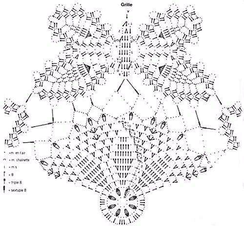 салфетка с бабочками крючком схема