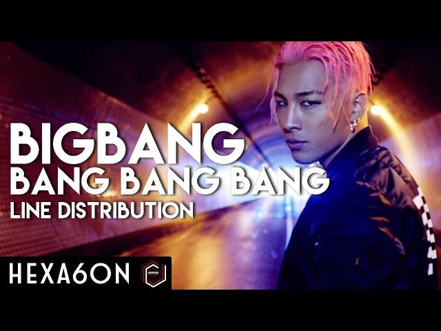 BIGBANG - Bang Bang Bang Line Distribution (Color Coded)