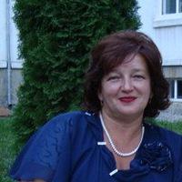 Людмила Васьковець