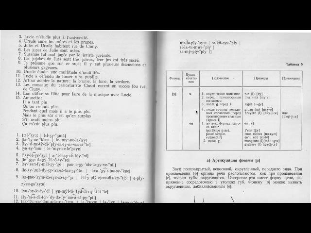 Французское произношение. УРОК 7. Звук [y]