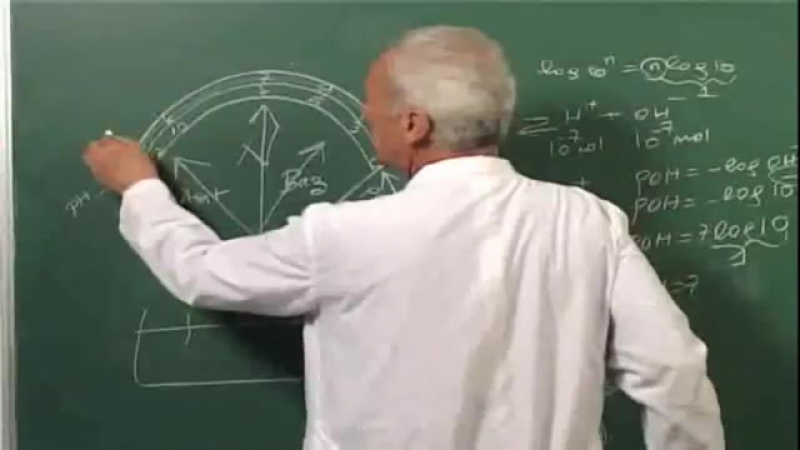 Kimya Ders 5 (LYS)- Asitler ve Bazlar