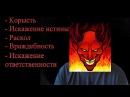 Наш внутренний демон и его признаки Виртуальный психолог