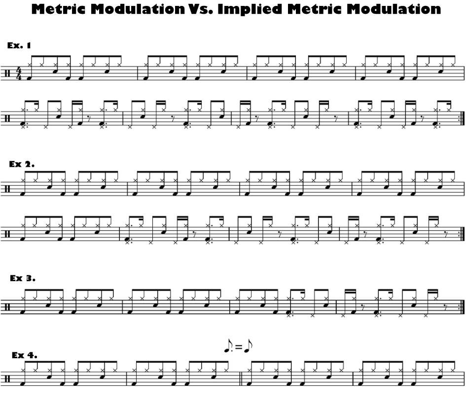 В чем разница между Metric Modulation и Implied Metric Modulation