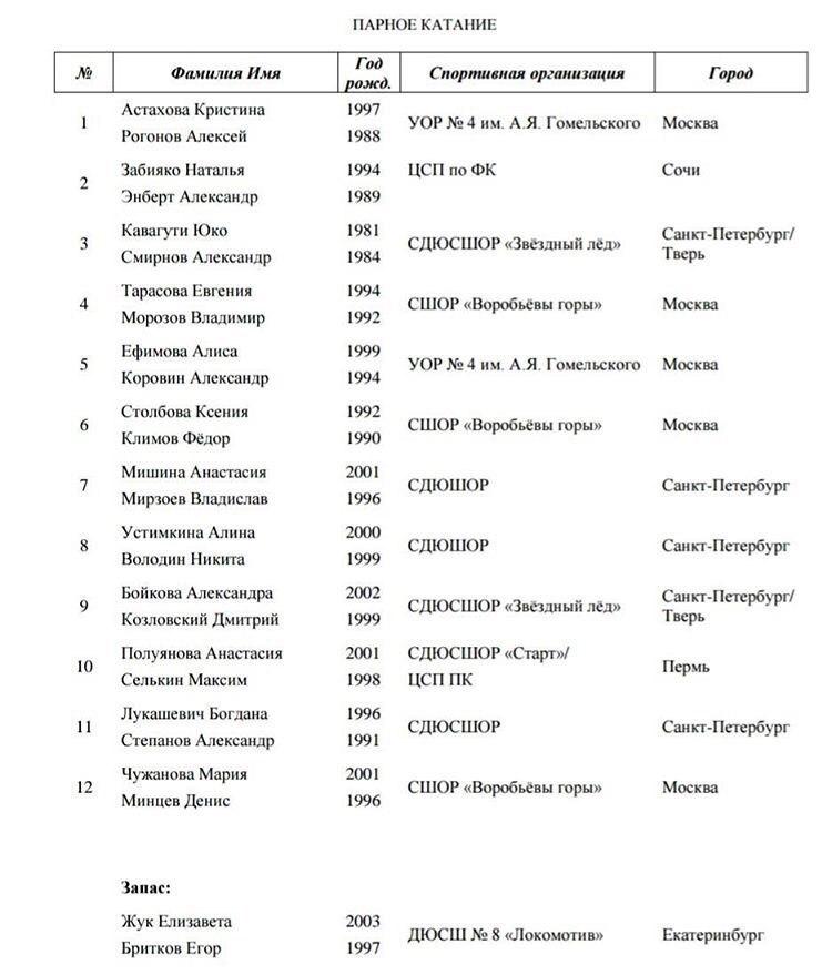 Чемпионат России-2017 (20-25 декабря, Челябинск) Rii9I6GN1M0