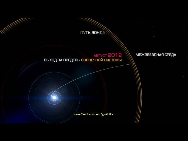 Вояджер-1 траектория полёта и выход за границы Солнечной системы в межзвёздное пространство. Space