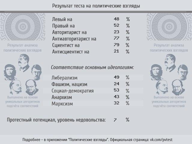 Армен Джанумов | Москва