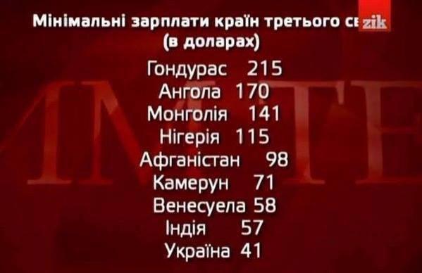 """""""В целом примерно треть всех украинцев - бедные"""", - демограф Либанова - Цензор.НЕТ 2615"""