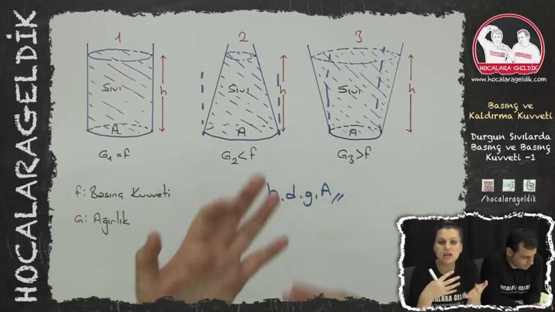 Basınç ve Kaldırma Kuvveti - Durgun Sıvılarda Basınç ve Basınç Kuvveti -1