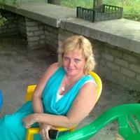 Людмила Конценберг