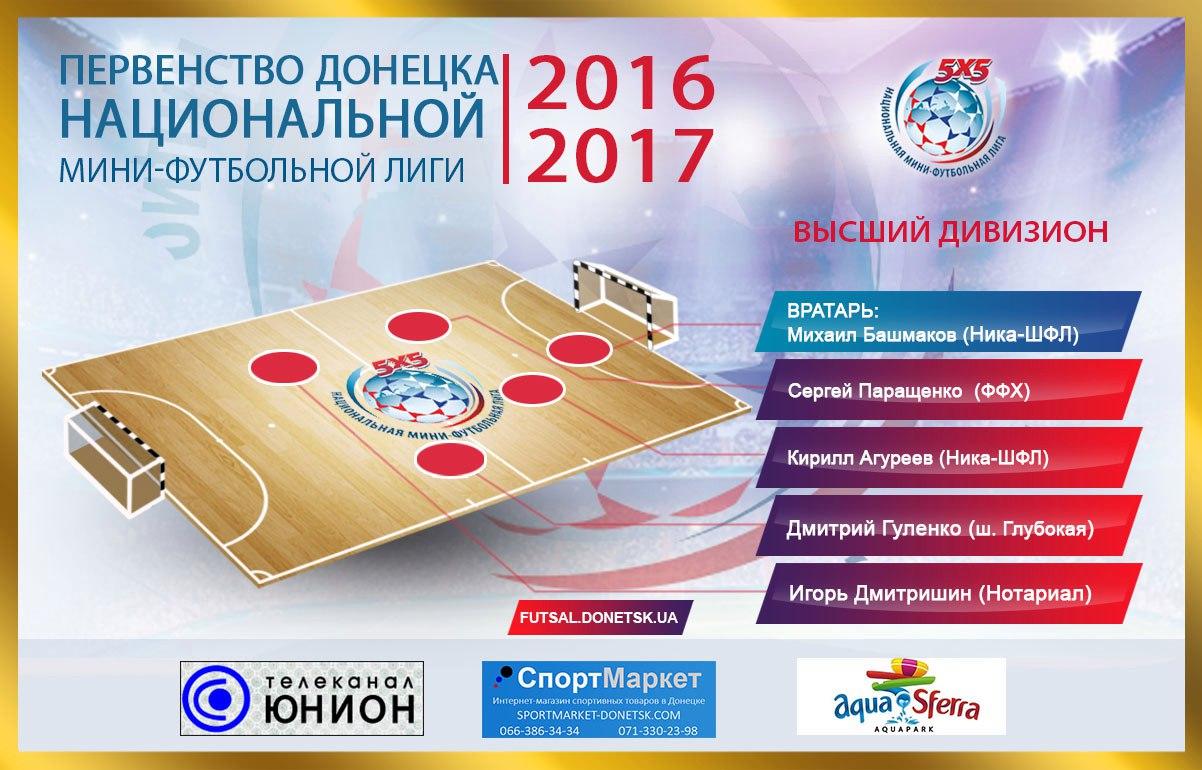 В нашей группе Вконтакте можно проголосовать за лучшего игрока тура в Первом дивизионе