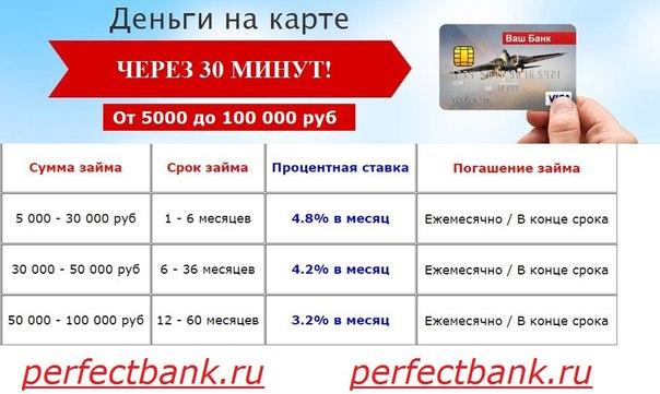 ВНИМАНИЕ! Быстрый кредит для всех граждан РФ и Казахстана с 18 лет! В