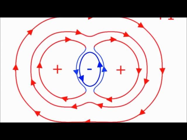 Вихревая физика. Сверхтекучая Вселенная.