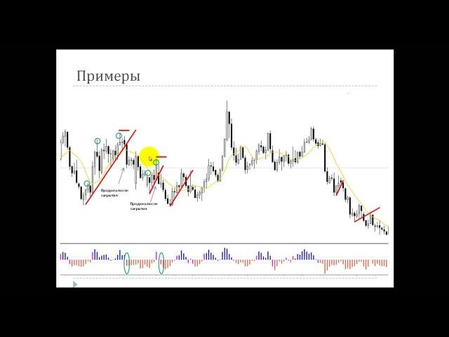 Торговая стратегия Форекс «Flag trading trend»
