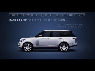 48 лет Range Rover: 4 поколения безупречного дизайна и инженерных инноваций
