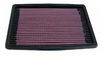 Воздушный фильтр для CADILLAC DEVILLE